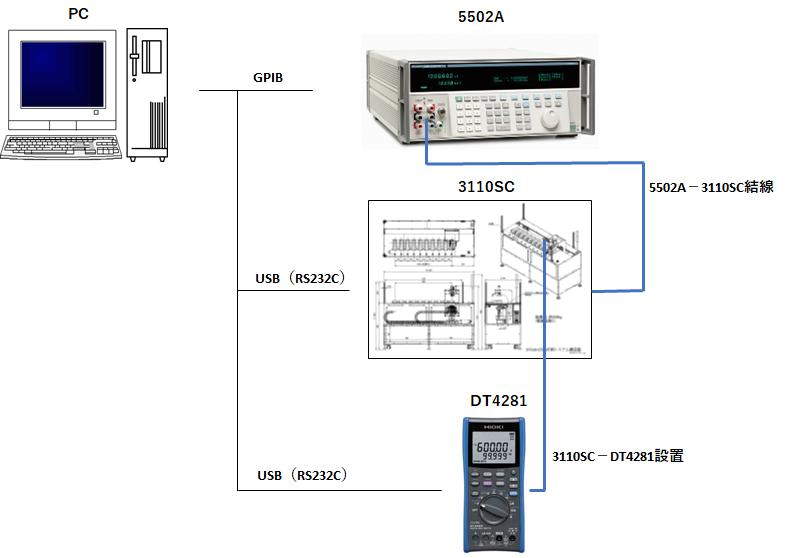 デジタルマルチメータ自動校正装置(準備途中)